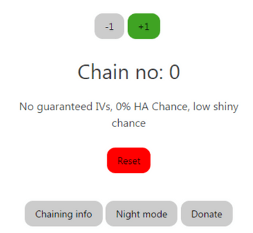Chain Counter
